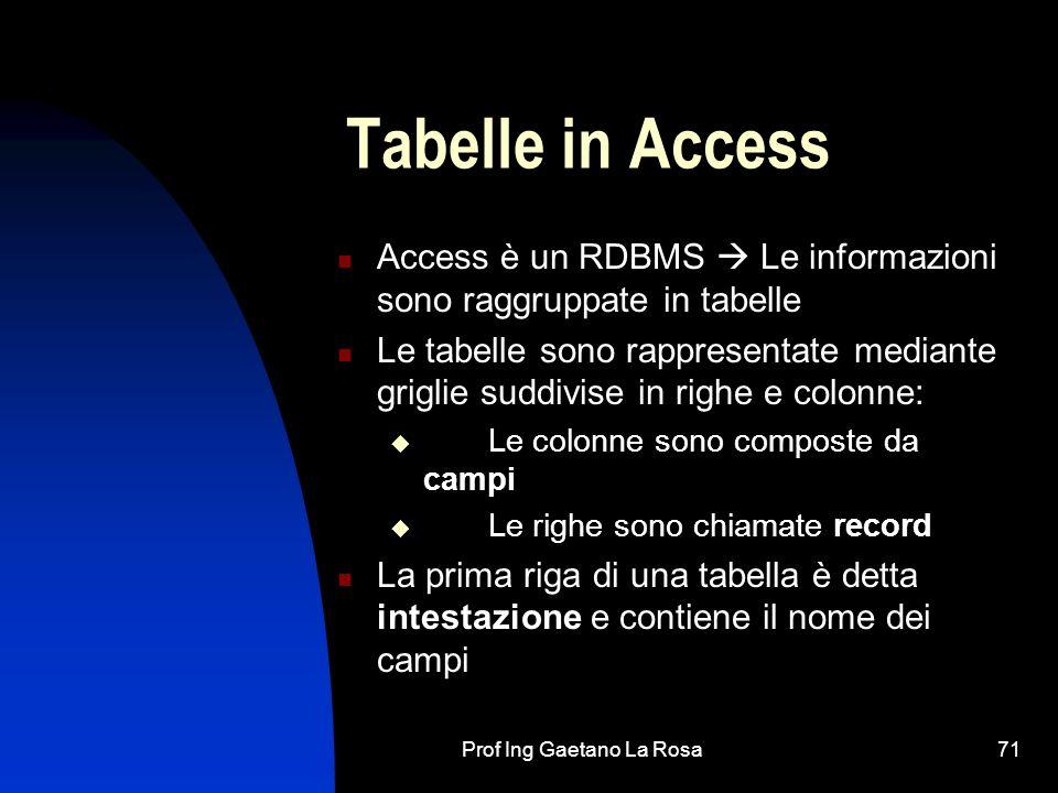 Prof Ing Gaetano La Rosa71 Tabelle in Access Access è un RDBMS Le informazioni sono raggruppate in tabelle Le tabelle sono rappresentate mediante griglie suddivise in righe e colonne: Le colonne sono composte da campi Le righe sono chiamate record La prima riga di una tabella è detta intestazione e contiene il nome dei campi