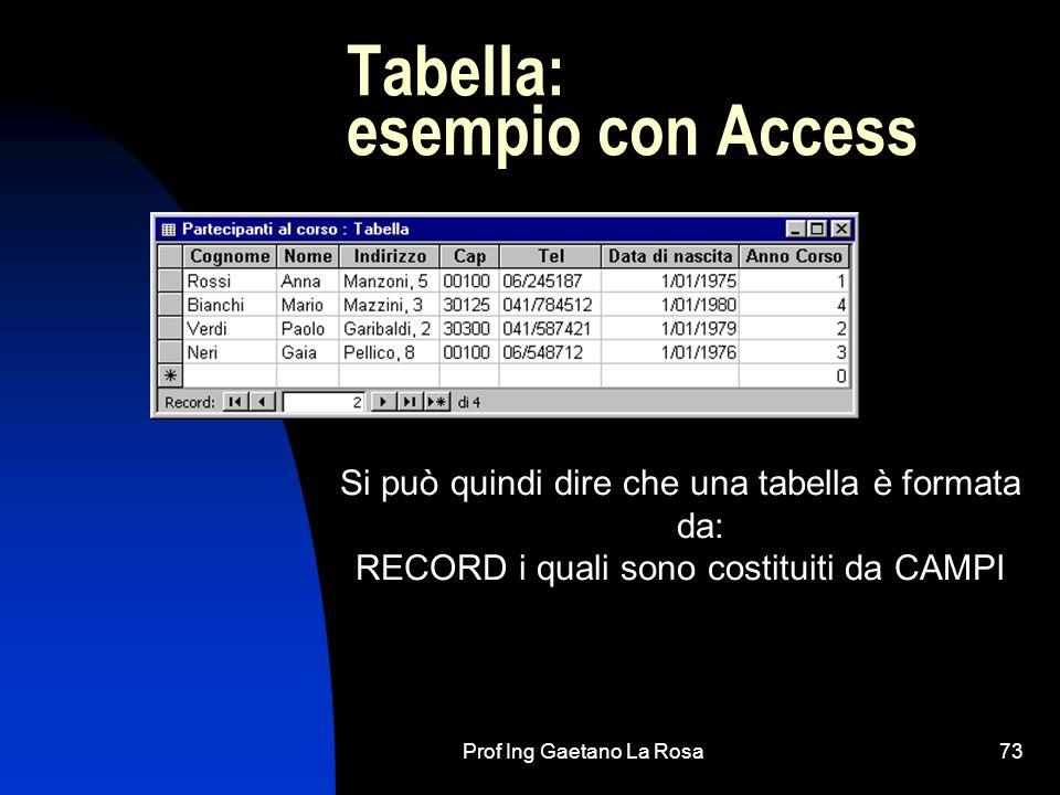 Prof Ing Gaetano La Rosa73 Tabella: esempio con Access Si può quindi dire che una tabella è formata da: RECORD i quali sono costituiti da CAMPI