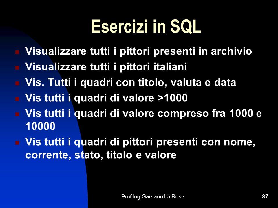 Prof Ing Gaetano La Rosa87 Esercizi in SQL Visualizzare tutti i pittori presenti in archivio Visualizzare tutti i pittori italiani Vis.