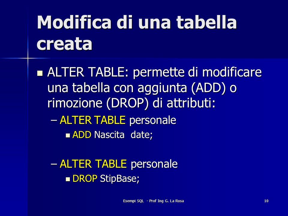 Esempi SQL - Prof Ing G. La Rosa10 Modifica di una tabella creata ALTER TABLE: permette di modificare una tabella con aggiunta (ADD) o rimozione (DROP