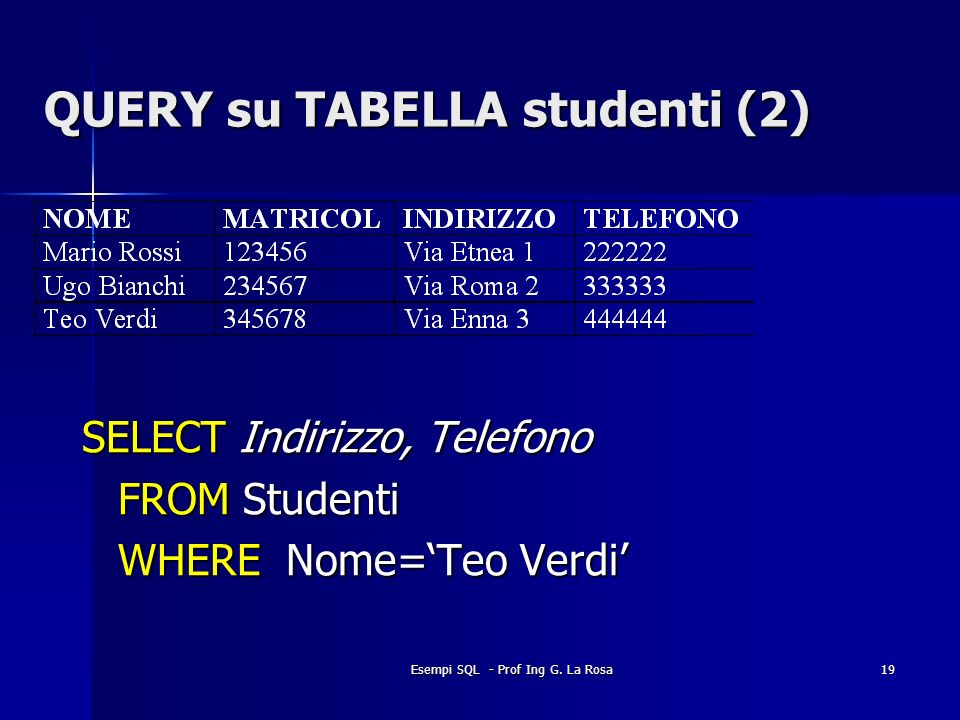 Esempi SQL - Prof Ing G. La Rosa19 QUERY su TABELLA studenti (2) SELECT Indirizzo, Telefono FROM Studenti WHERE Nome=Teo Verdi