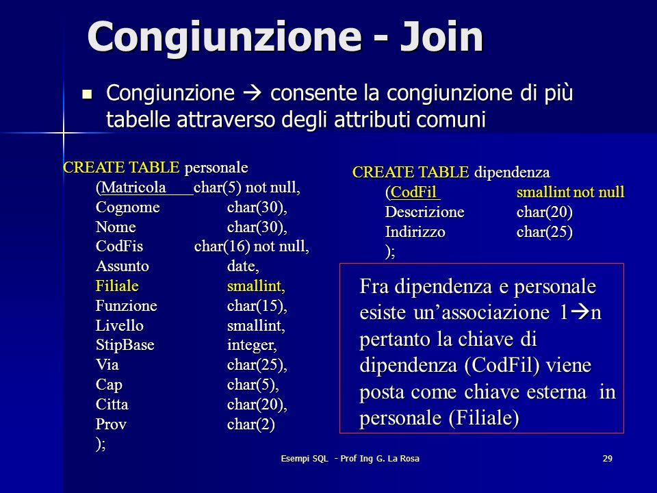 Esempi SQL - Prof Ing G. La Rosa29 Congiunzione - Join Congiunzione consente la congiunzione di più tabelle attraverso degli attributi comuni Congiunz