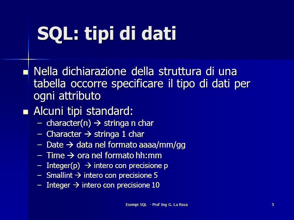 Esempi SQL - Prof Ing G.