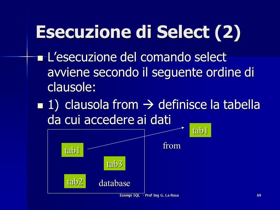 Esempi SQL - Prof Ing G. La Rosa69 Esecuzione di Select (2) Lesecuzione del comando select avviene secondo il seguente ordine di clausole: Lesecuzione