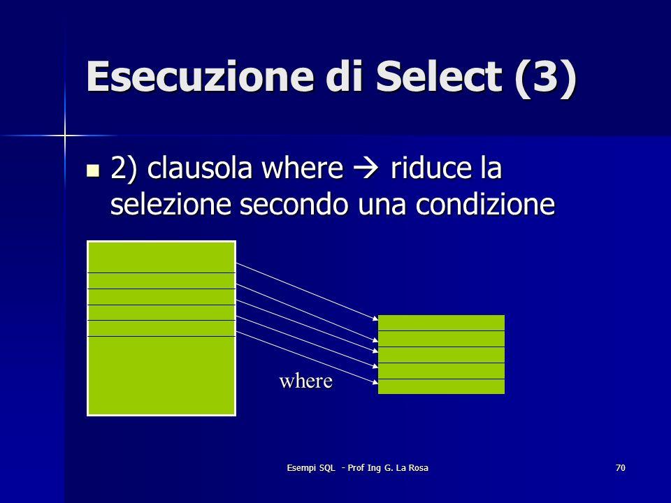 Esempi SQL - Prof Ing G. La Rosa70 Esecuzione di Select (3) 2) clausola where riduce la selezione secondo una condizione 2) clausola where riduce la s