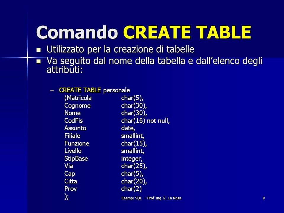 Esempi SQL - Prof Ing G. La Rosa9 Comando CREATE TABLE Utilizzato per la creazione di tabelle Utilizzato per la creazione di tabelle Va seguito dal no