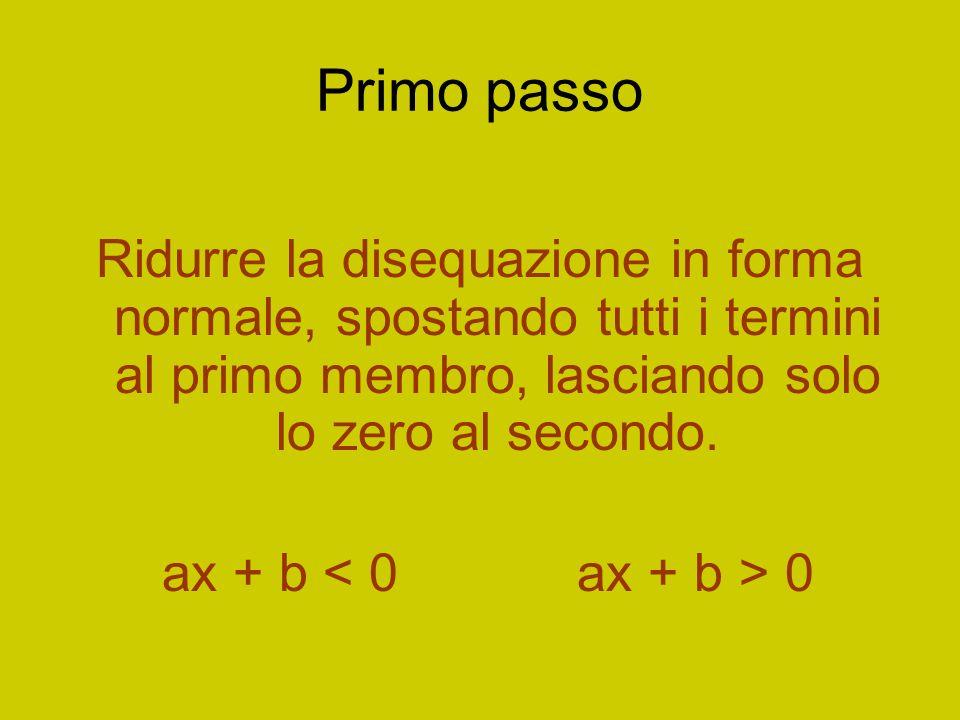 Primo passo Ridurre la disequazione in forma normale, spostando tutti i termini al primo membro, lasciando solo lo zero al secondo. ax + b 0