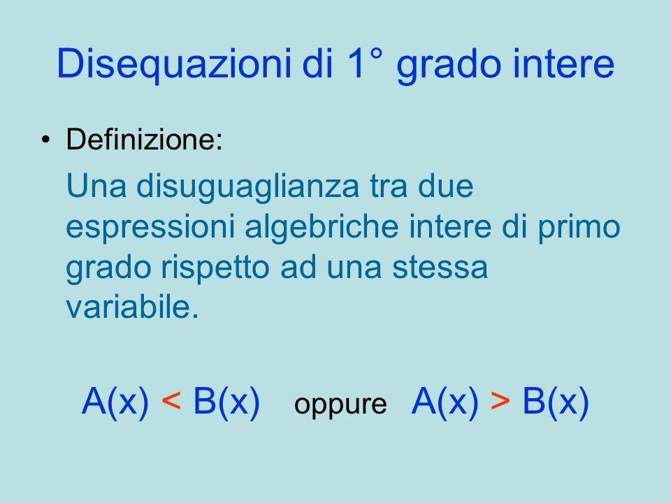 Significato algebrico Cosa vuol dire A(x) > B(x) .