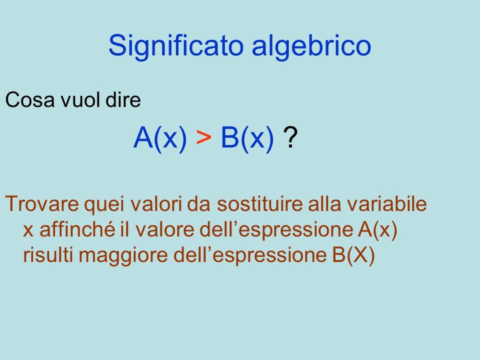 Significato algebrico Cosa vuol dire A(x) > B(x) ? Trovare quei valori da sostituire alla variabile x affinché il valore dellespressione A(x) risulti