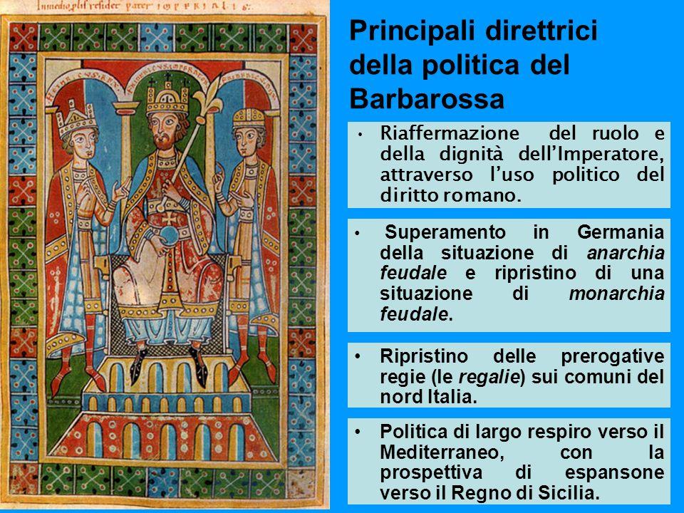 Principali direttrici della politica del Barbarossa Riaffermazione del ruolo e della dignità dellImperatore, attraverso luso politico del diritto roma