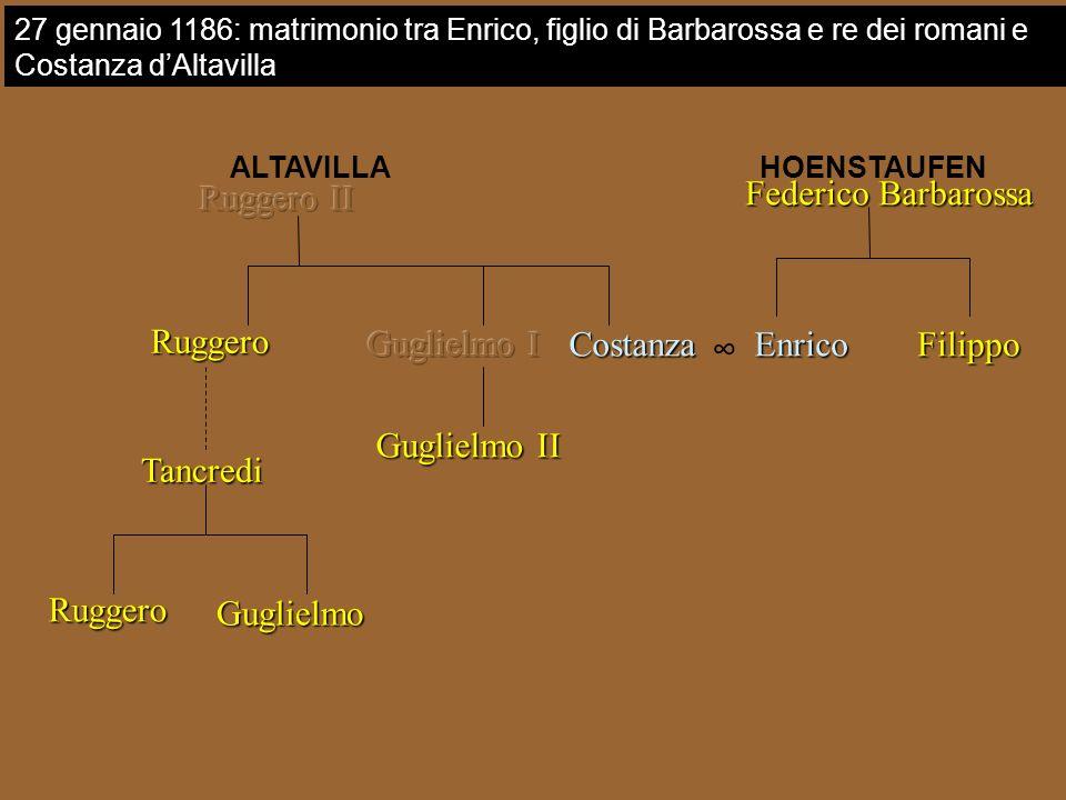 ALTAVILLA 27 gennaio 1186: matrimonio tra Enrico, figlio di Barbarossa e re dei romani e Costanza dAltavilla CostanzaEnrico Federico Barbarossa Filipp