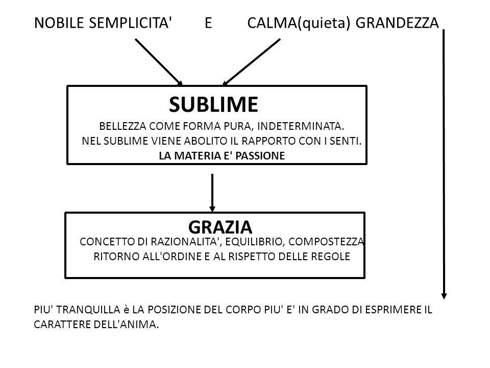 NOBILE SEMPLICITA E CALMA(quieta) GRANDEZZA SUBLIME BELLEZZA COME FORMA PURA, INDETERMINATA.