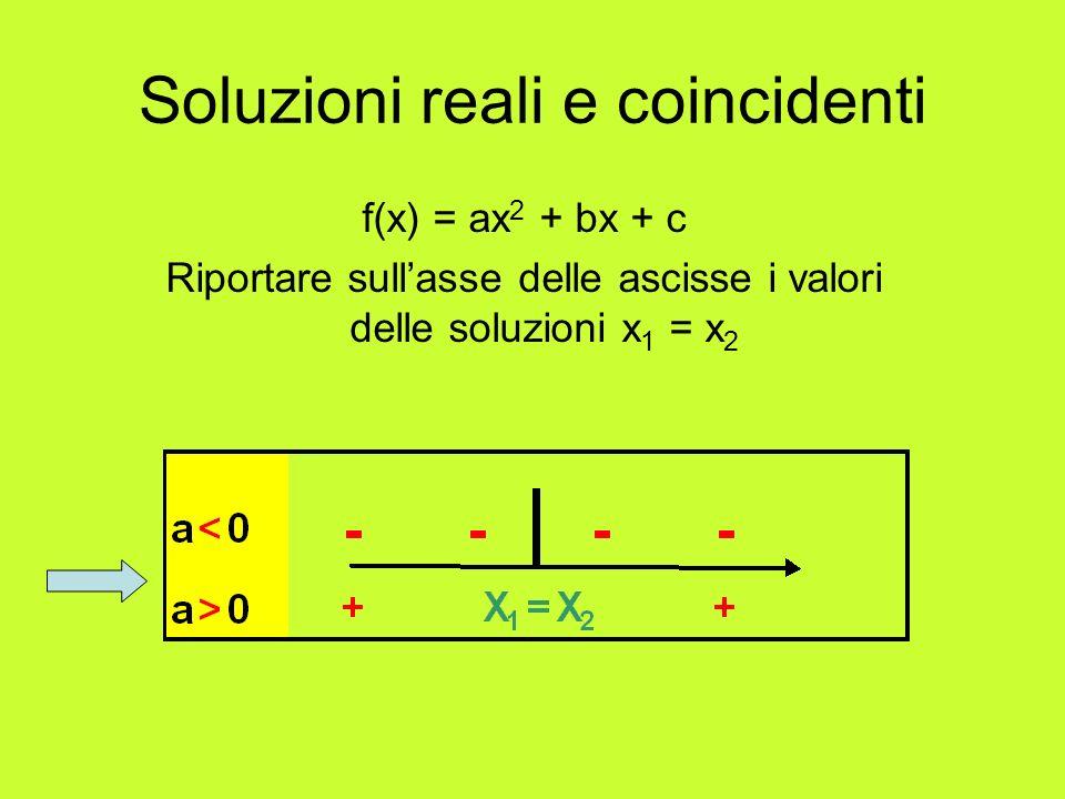 Soluzioni reali e coincidenti f(x) = ax 2 + bx + c Riportare sullasse delle ascisse i valori delle soluzioni x 1 = x 2
