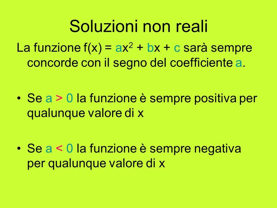 Soluzioni non reali La funzione f(x) = ax 2 + bx + c sarà sempre concorde con il segno del coefficiente a. Se a > 0 la funzione è sempre positiva per