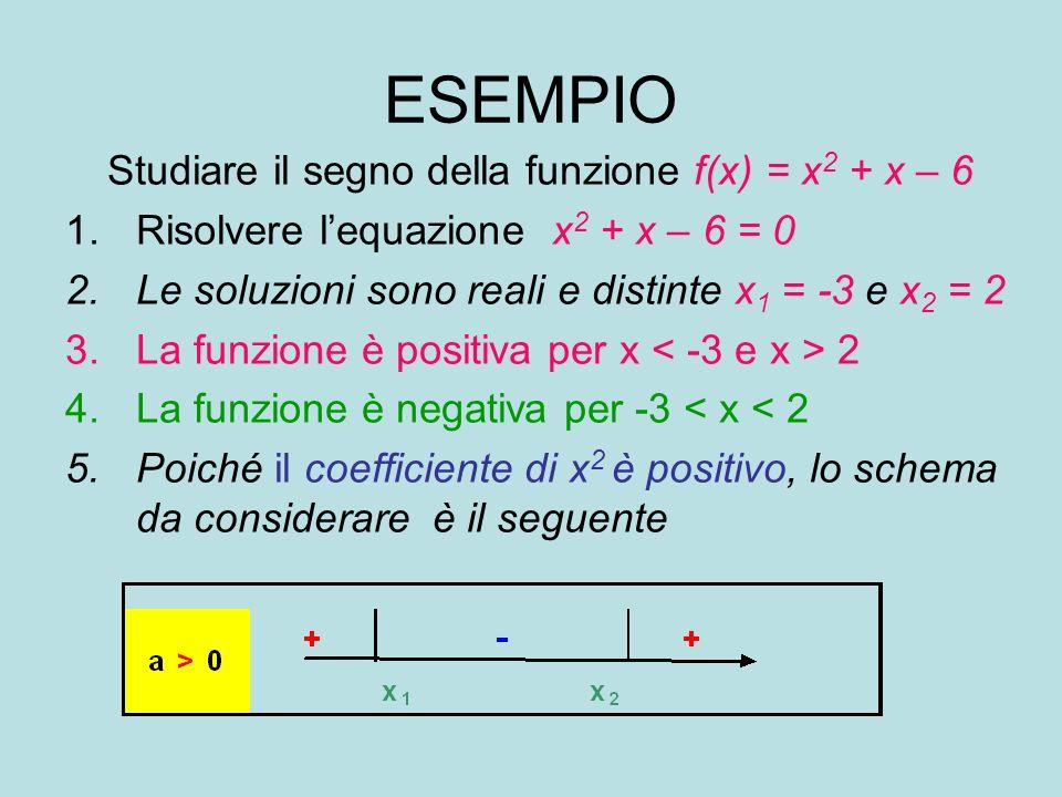 ESEMPIO Studiare il segno della funzione f(x) = x 2 + x – 6 1.Risolvere lequazione x 2 + x – 6 = 0 2.Le soluzioni sono reali e distinte x 1 = -3 e x 2