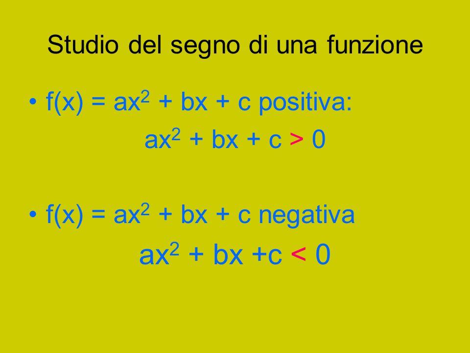 Studio del segno di una funzione f(x) = ax 2 + bx + c positiva: ax 2 + bx + c > 0 f(x) = ax 2 + bx + c negativa ax 2 + bx +c < 0