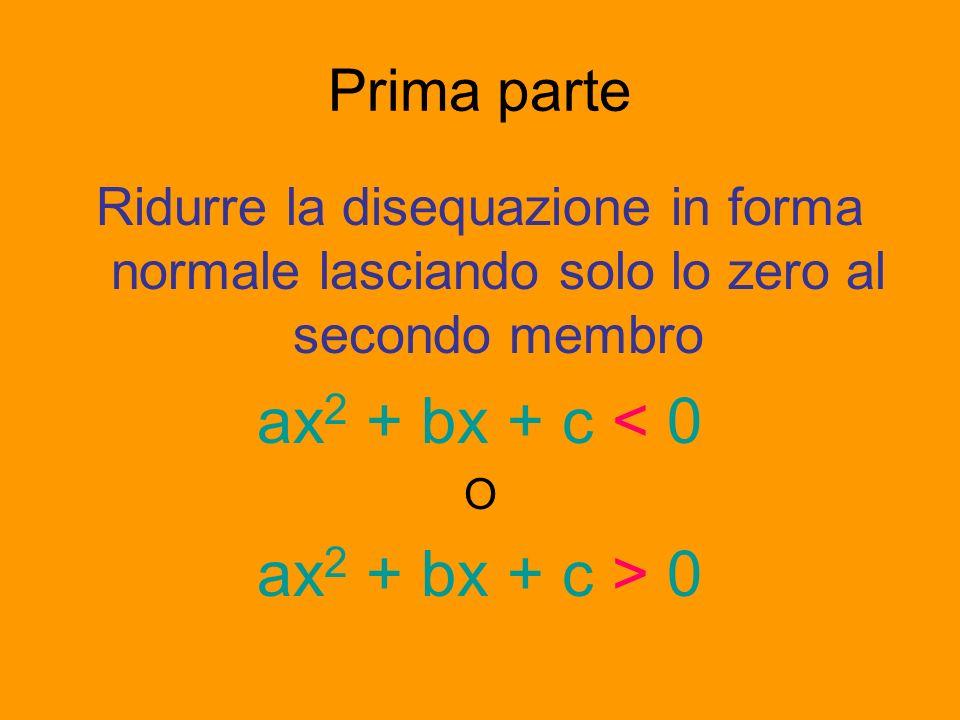 Prima parte Ridurre la disequazione in forma normale lasciando solo lo zero al secondo membro ax 2 + bx + c < 0 O ax 2 + bx + c > 0