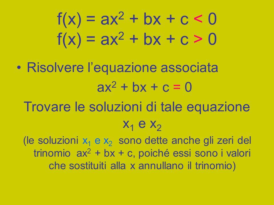 f(x) = ax 2 + bx + c 0 Risolvere lequazione associata ax 2 + bx + c = 0 Trovare le soluzioni di tale equazione x 1 e x 2 (le soluzioni x 1 e x 2 sono