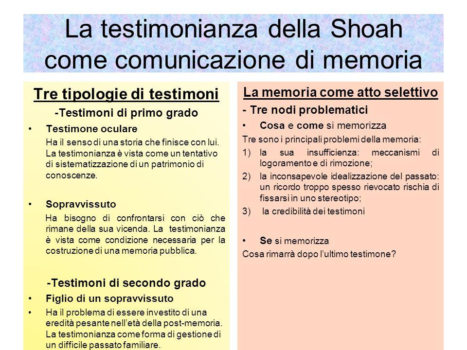 La testimonianza della Shoah come comunicazione di memoria Tre tipologie di testimoni -Testimoni di primo grado Testimone oculare Ha il senso di una storia che finisce con lui.
