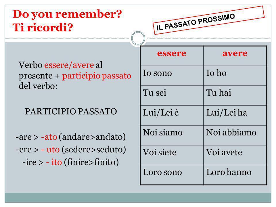 Do you remember? Ti ricordi? Verbo essere/avere al presente + participio passato del verbo: PARTICIPIO PASSATO -are > -ato (andare>andato) -ere > - ut