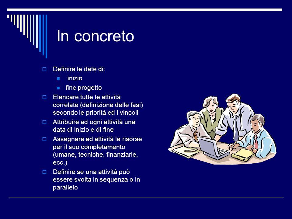 In concreto Definire le date di: inizio fine progetto Elencare tutte le attività correlate (definizione delle fasi) secondo le priorità ed i vincoli A