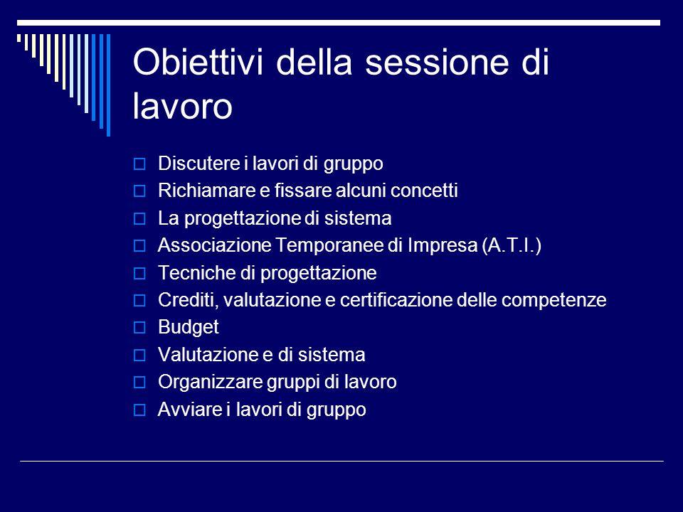 Obiettivi della sessione di lavoro Discutere i lavori di gruppo Richiamare e fissare alcuni concetti La progettazione di sistema Associazione Temporan