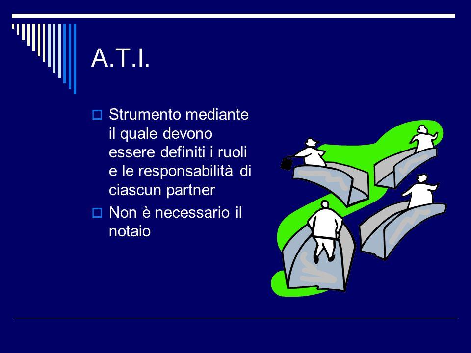 A.T.I. Strumento mediante il quale devono essere definiti i ruoli e le responsabilità di ciascun partner Non è necessario il notaio