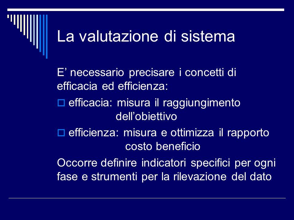 La valutazione di sistema E necessario precisare i concetti di efficacia ed efficienza: efficacia: misura il raggiungimento dellobiettivo efficienza: