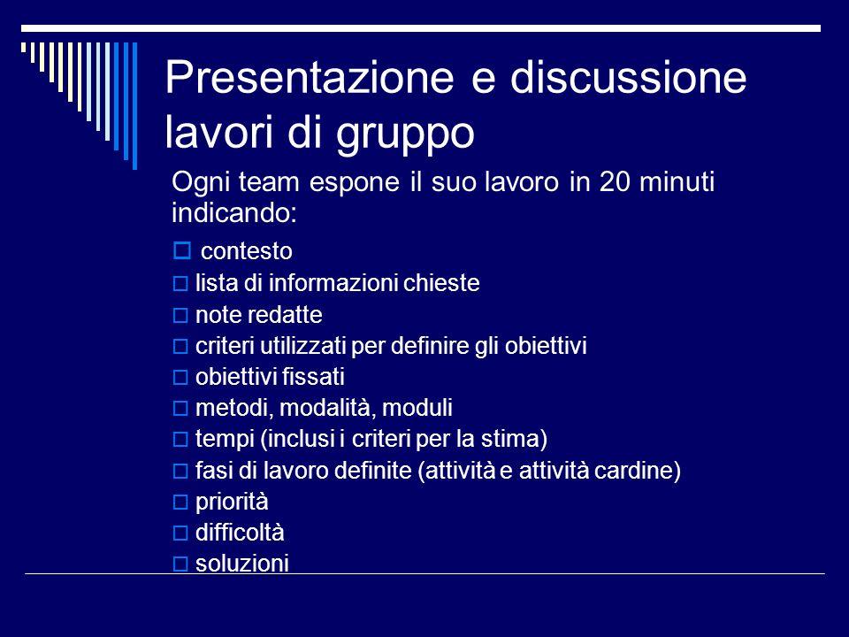 Presentazione e discussione lavori di gruppo Ogni team espone il suo lavoro in 20 minuti indicando: contesto lista di informazioni chieste note redatt