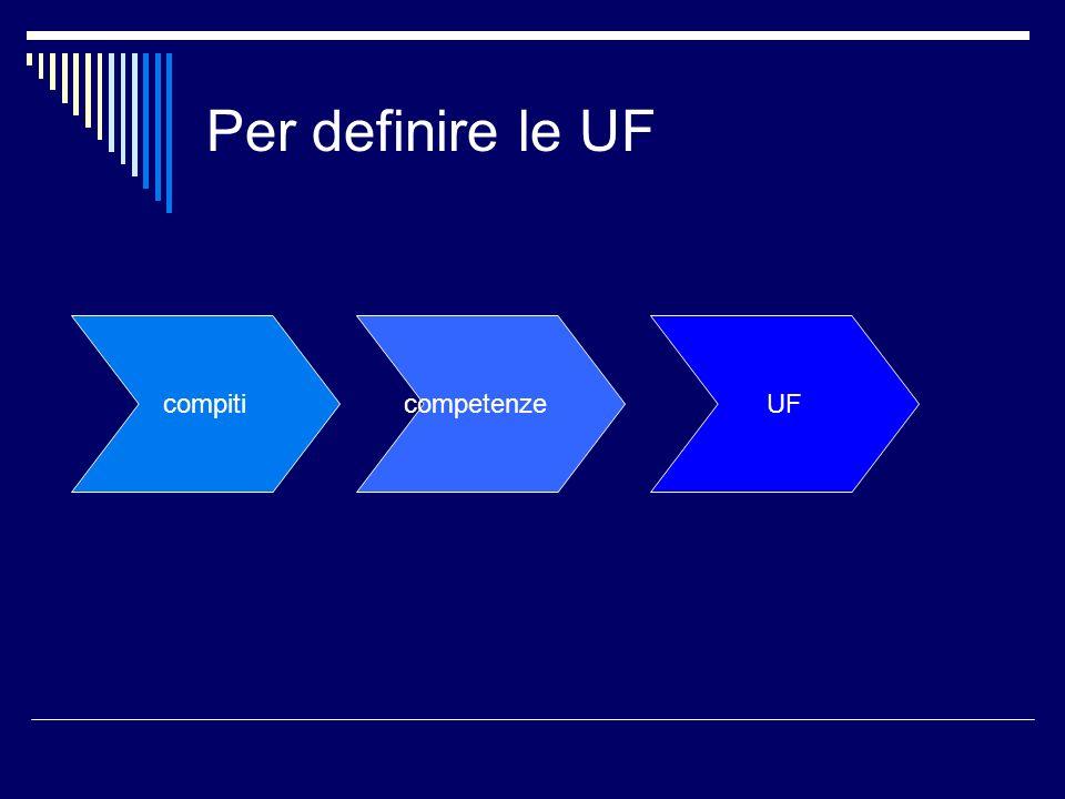 Per definire le UF compiticompetenzeUF