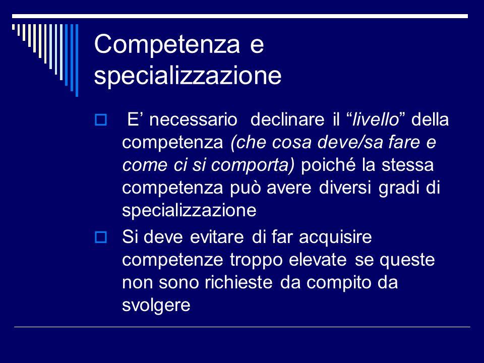 Competenza e specializzazione E necessario declinare il livello della competenza (che cosa deve/sa fare e come ci si comporta) poiché la stessa compet