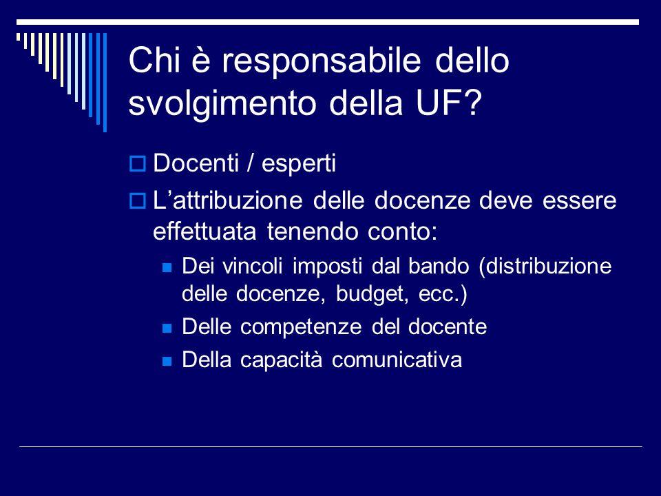 Chi è responsabile dello svolgimento della UF? Docenti / esperti Lattribuzione delle docenze deve essere effettuata tenendo conto: Dei vincoli imposti