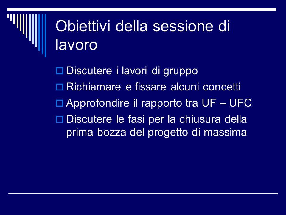 Obiettivi della sessione di lavoro Discutere i lavori di gruppo Richiamare e fissare alcuni concetti Approfondire il rapporto tra UF – UFC Discutere l