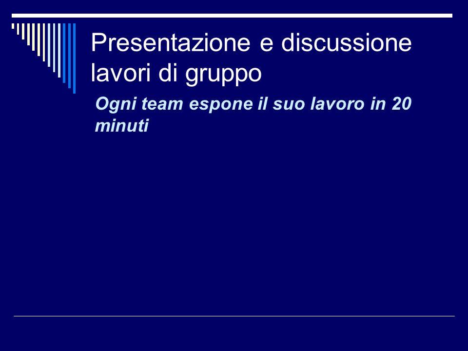 Presentazione e discussione lavori di gruppo Ogni team espone il suo lavoro in 20 minuti
