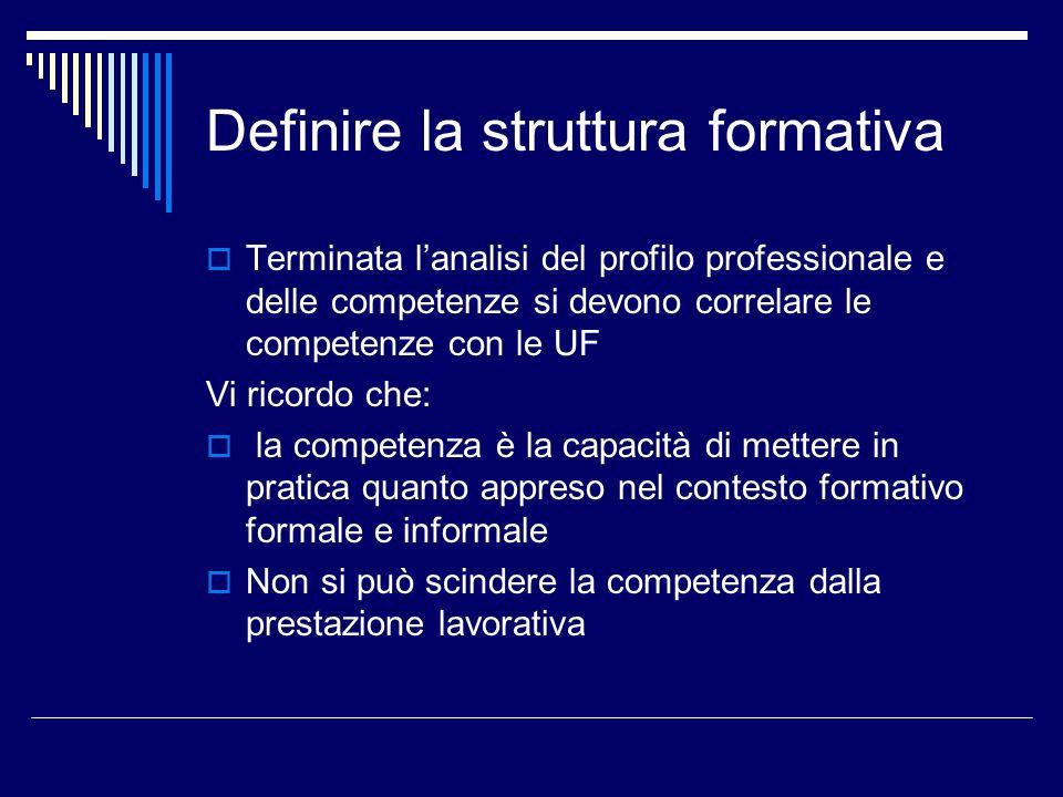 Definire la struttura formativa Terminata lanalisi del profilo professionale e delle competenze si devono correlare le competenze con le UF Vi ricordo