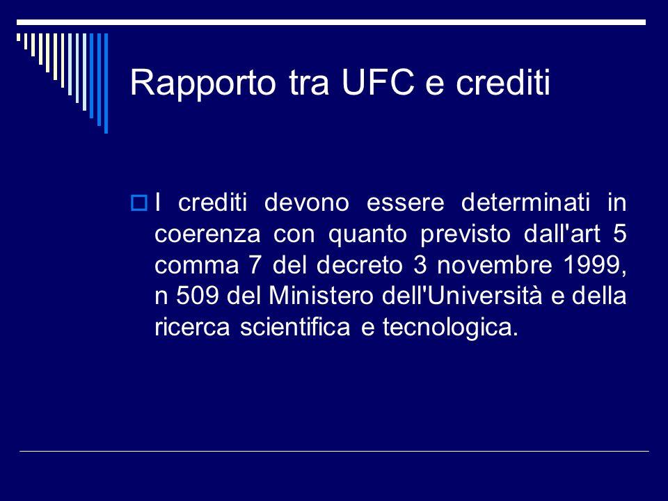 Rapporto tra UFC e crediti I crediti devono essere determinati in coerenza con quanto previsto dall'art 5 comma 7 del decreto 3 novembre 1999, n 509 d