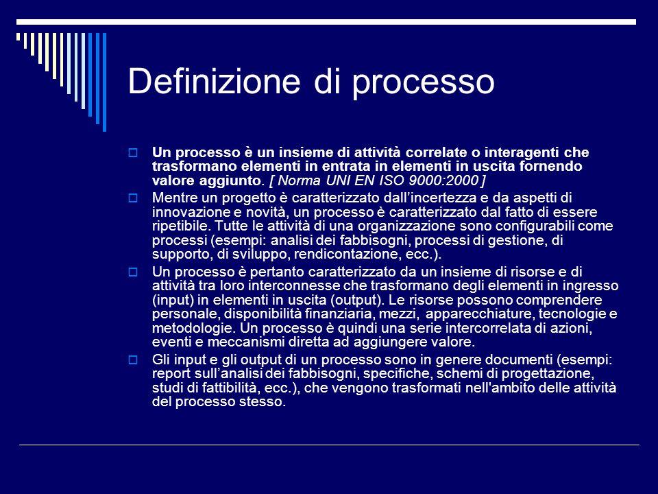 Definizione di processo Un processo è un insieme di attività correlate o interagenti che trasformano elementi in entrata in elementi in uscita fornend