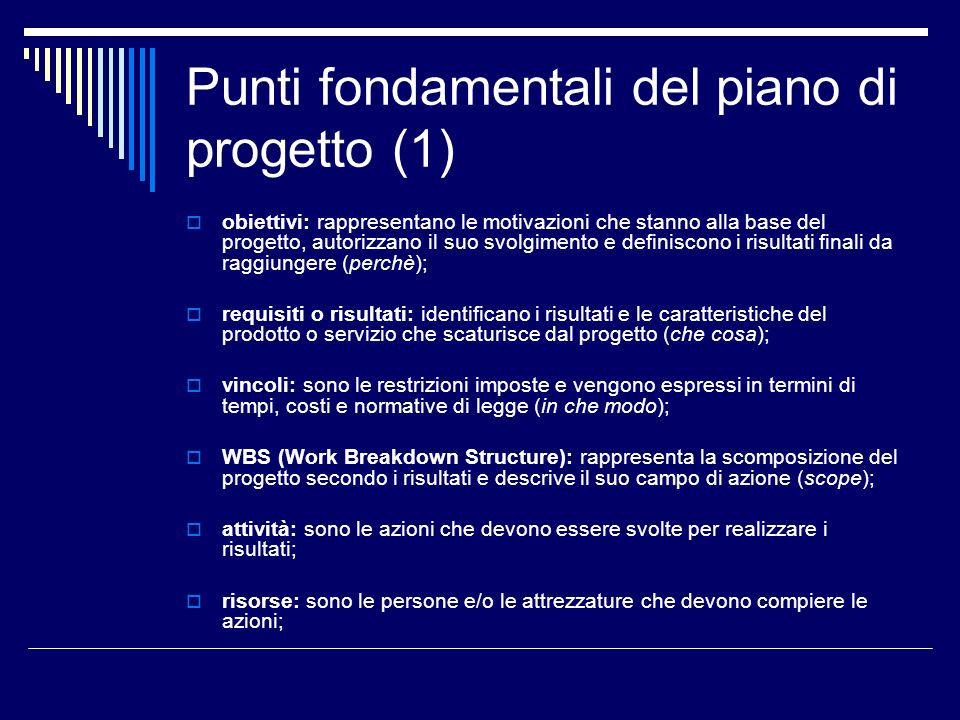 Punti fondamentali del piano di progetto (1) obiettivi: rappresentano le motivazioni che stanno alla base del progetto, autorizzano il suo svolgimento