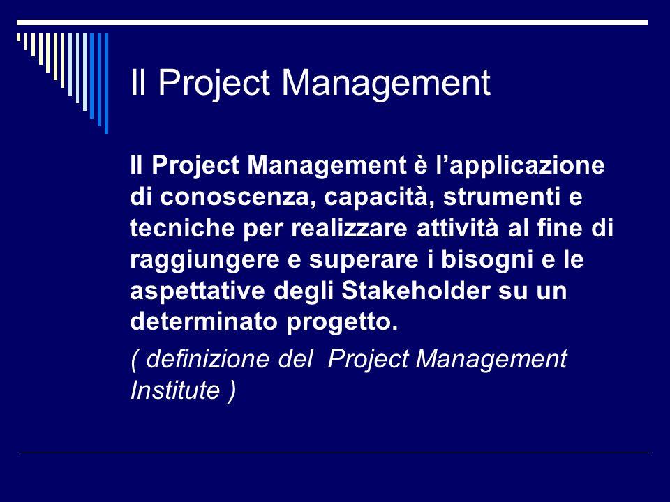 Il Project Management Il Project Management è lapplicazione di conoscenza, capacità, strumenti e tecniche per realizzare attività al fine di raggiunge
