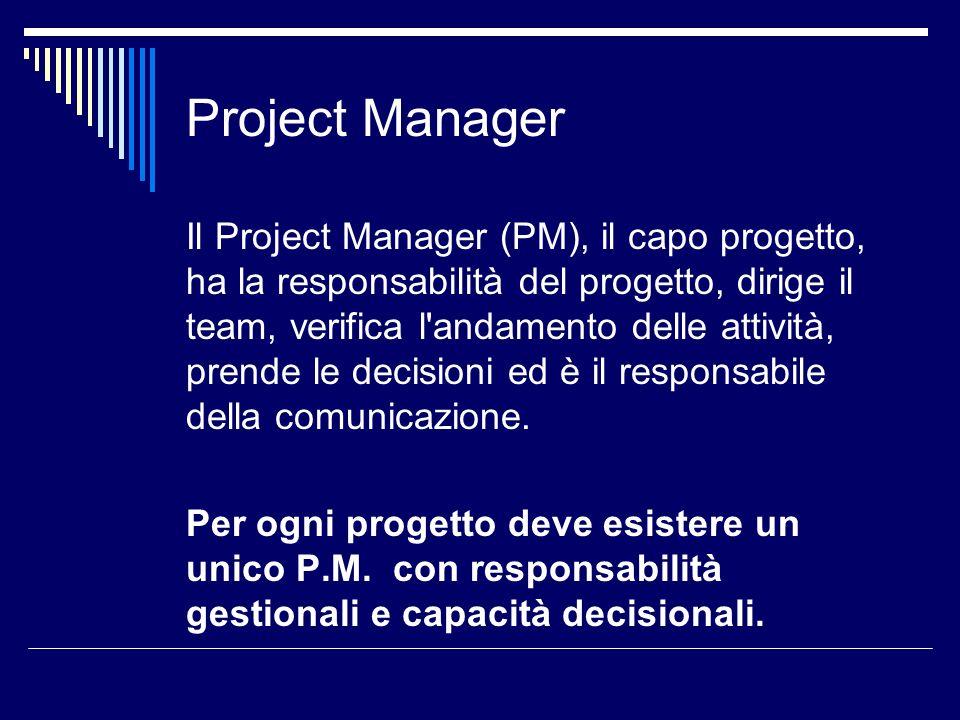 Project Manager Il Project Manager (PM), il capo progetto, ha la responsabilità del progetto, dirige il team, verifica l'andamento delle attività, pre