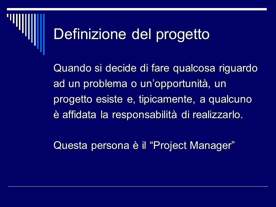 Progetto Un progetto è linsieme delle attività finalizzate al raggiungimento di precisi obiettivi e requisiti, rispettando prefissati vincoli di tempo e di risorse.