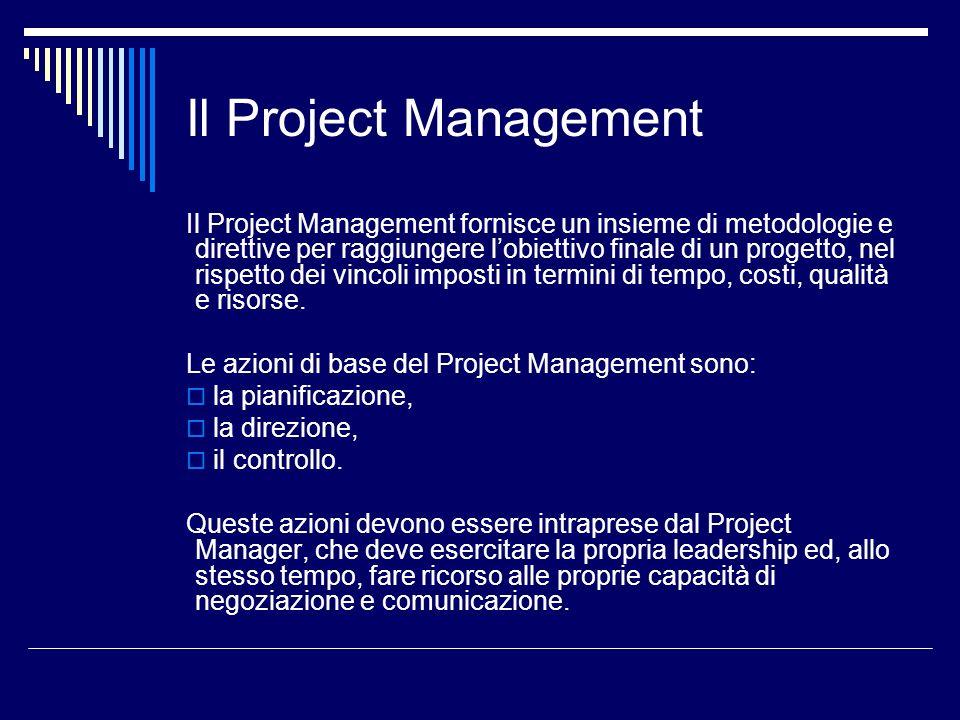 Il Project Management Il Project Management fornisce un insieme di metodologie e direttive per raggiungere lobiettivo finale di un progetto, nel rispe