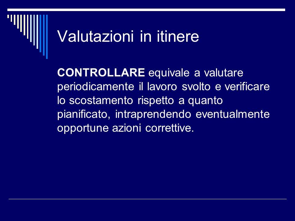 Valutazioni in itinere CONTROLLARE equivale a valutare periodicamente il lavoro svolto e verificare lo scostamento rispetto a quanto pianificato, intr