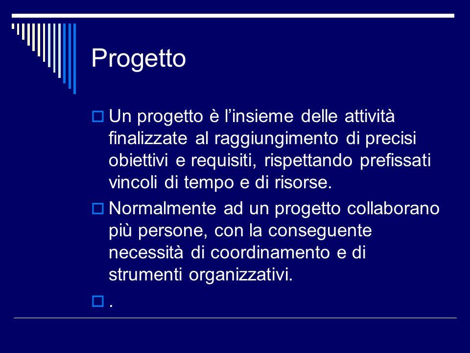Progetto Un progetto è linsieme delle attività finalizzate al raggiungimento di precisi obiettivi e requisiti, rispettando prefissati vincoli di tempo