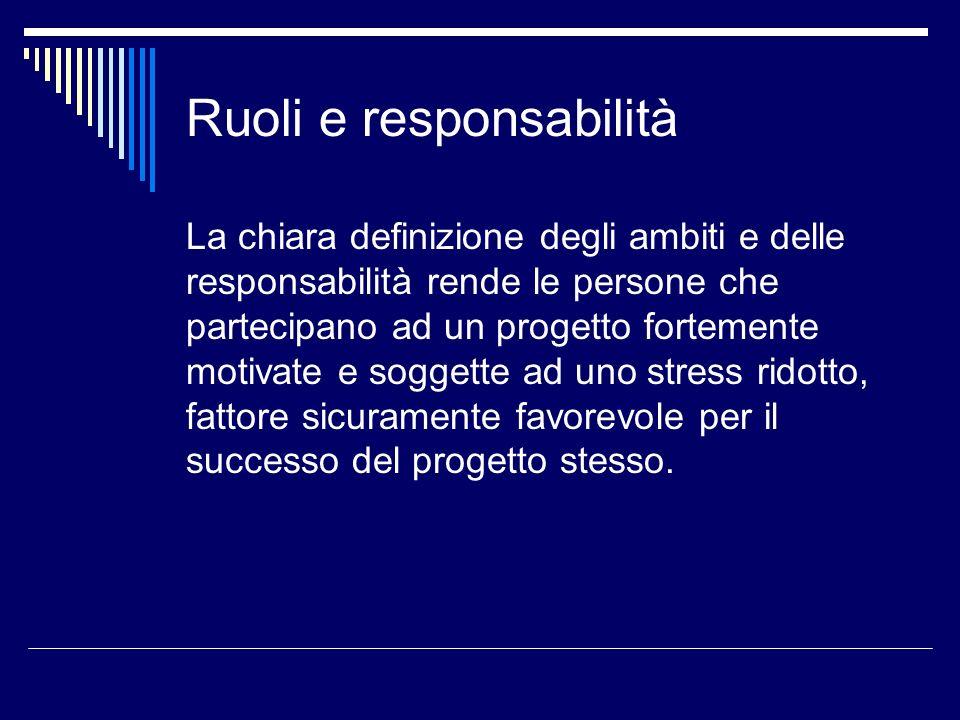 Ruoli e responsabilità La chiara definizione degli ambiti e delle responsabilità rende le persone che partecipano ad un progetto fortemente motivate e