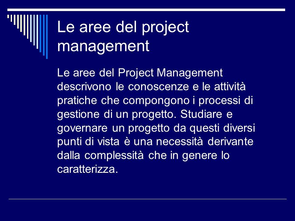 Le aree del project management Le aree del Project Management descrivono le conoscenze e le attività pratiche che compongono i processi di gestione di