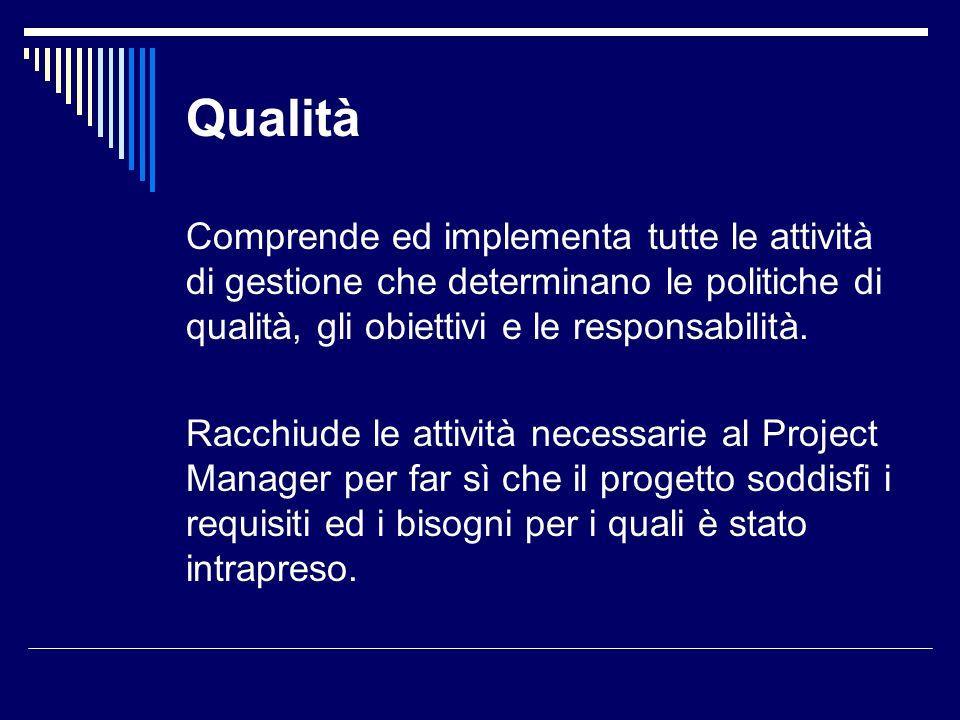 Qualità Comprende ed implementa tutte le attività di gestione che determinano le politiche di qualità, gli obiettivi e le responsabilità. Racchiude le