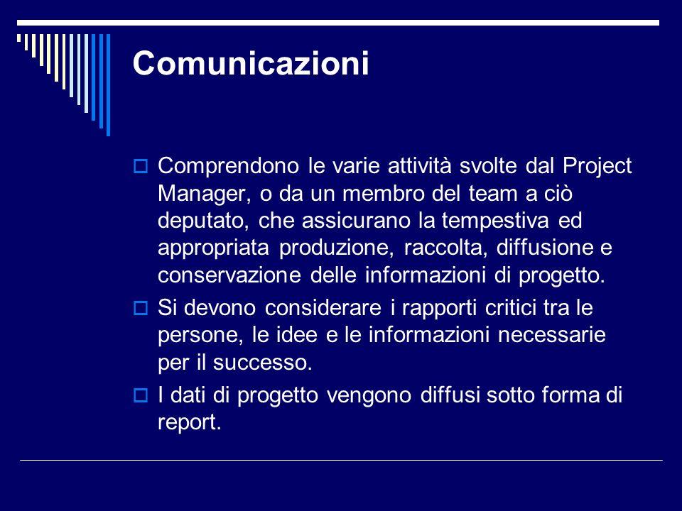 Comunicazioni Comprendono le varie attività svolte dal Project Manager, o da un membro del team a ciò deputato, che assicurano la tempestiva ed approp