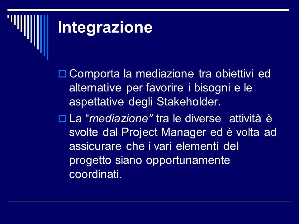 Integrazione Comporta la mediazione tra obiettivi ed alternative per favorire i bisogni e le aspettative degli Stakeholder. La mediazione tra le diver