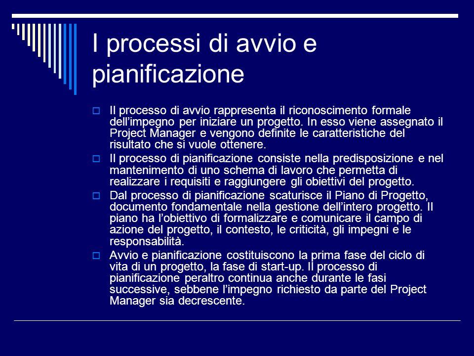 I processi di avvio e pianificazione Il processo di avvio rappresenta il riconoscimento formale dellimpegno per iniziare un progetto. In esso viene as